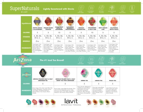 Lavit Beverage Specifications from Gazillion Office Products_2